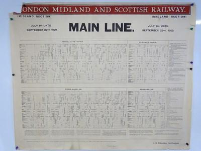 Lot 7 - LONDON, MIDLAND and SCOTTISH RAILWAY Mainline...